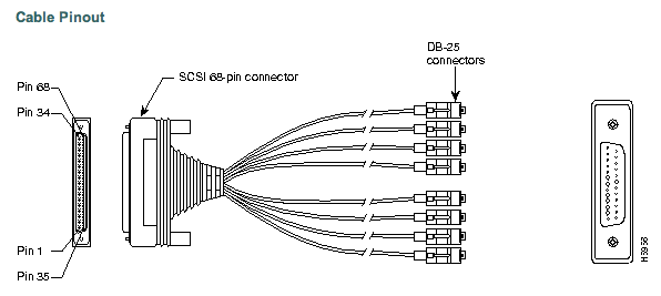 CAB-OCTAL-ASYNC Cable Pinouts - Cisco Systems.png