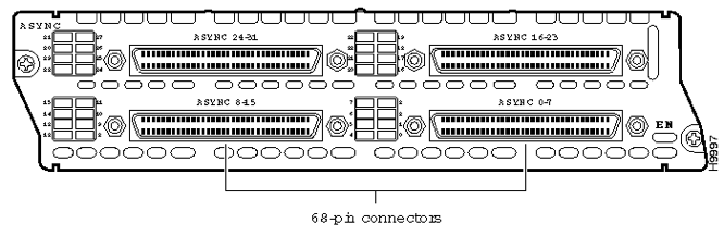 Understanding 16- and 32-Port Async Network Modules - Cisco Systems-1.png