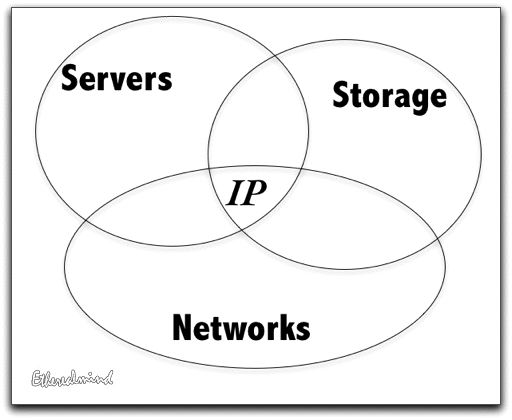 storage-meets-networks-3.jpg