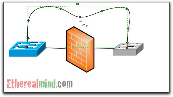 Drawing Lines In Visio : Network diagrams drawing freehand curves and then fixing