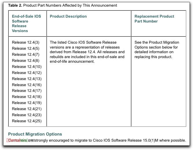 Cisco announces EOS and EOL Cisco IOS Software Release 12 4