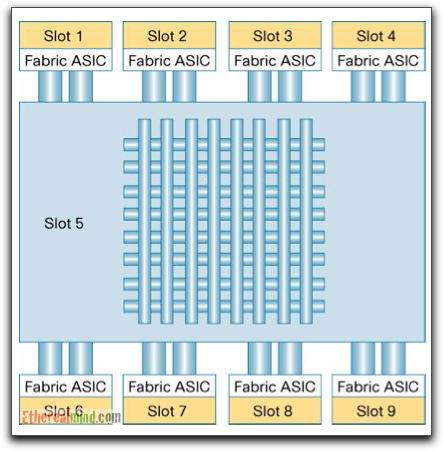 c6500-architecture-4.jpg