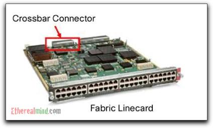 c6500-architecture-6.jpg