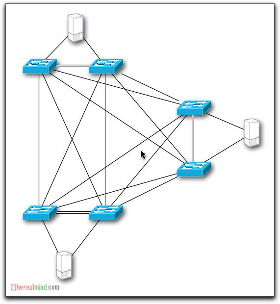 bisectional-bandwidth-1.jpg