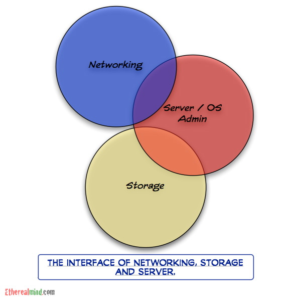 cloud-skills-1.jpg