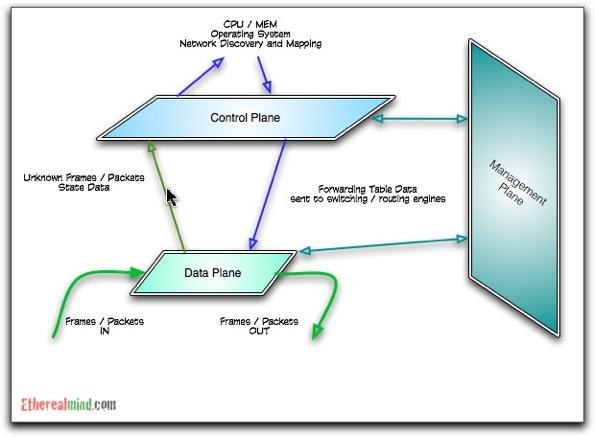 controller-lan-1.jpg
