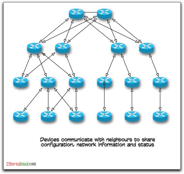 controller-lan-3.jpg