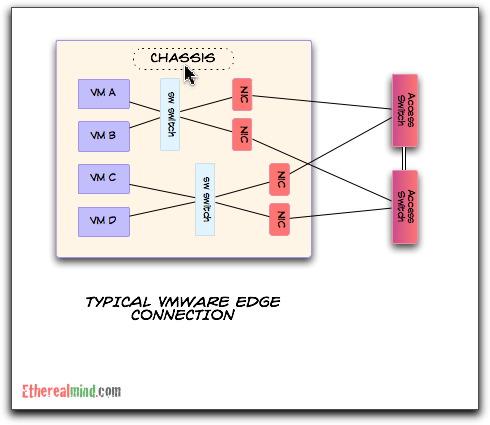 vmware-vswitch-1.jpg