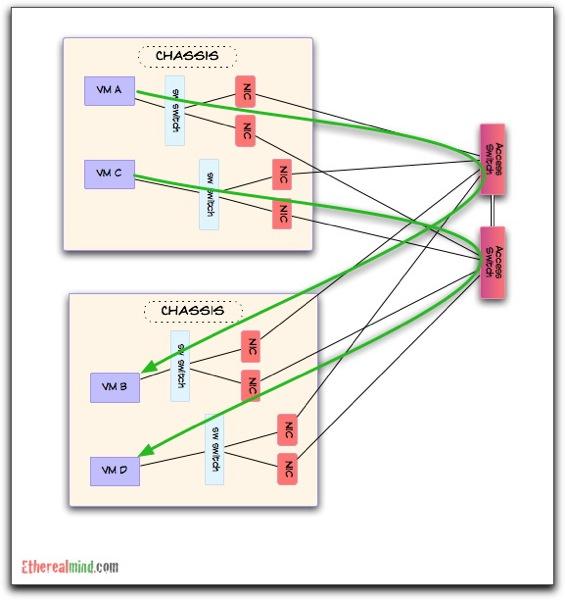 vmware-vswitch-3.jpg