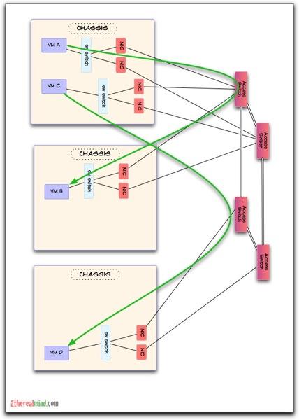 vmware-vswitch-4.jpg