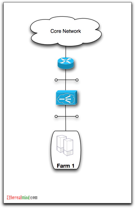 Microsoft Network Load Balancing Visio Stencil People Images