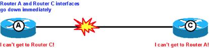 fault-detection-metro-ethernet-2