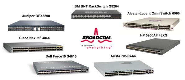 Broadcom merchant silicon 1