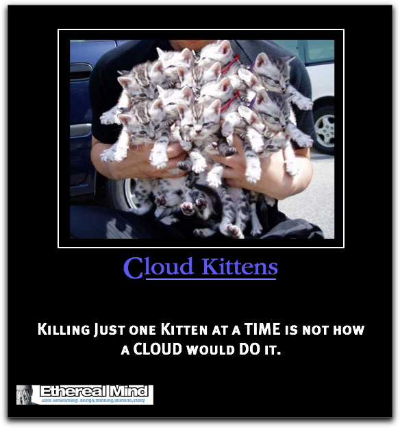 Cloud kitten Poster