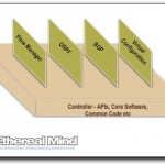 OpenFlow-software-rich-1.jpg