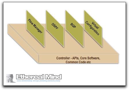 OpenFlow software rich 1