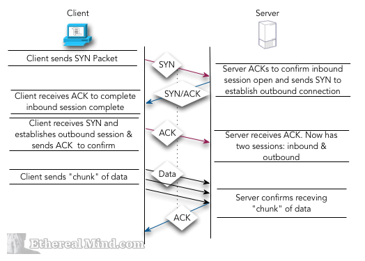 what-inside-an-ethernet-switch-how-work-1