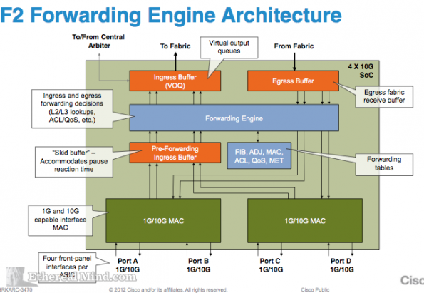 what-inside-an-ethernet-switch-how-work-2