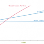 Cloud-Pricing-Vs-Private-Infrastructure.png