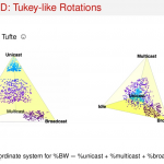 barry-3d-tukey-representations