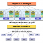integration-physical-overlay-networking-2.png