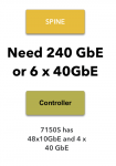 ◎ Tech Notes: Arista AgilePorts – Building 40Gigabit DCI with 10GbE ports
