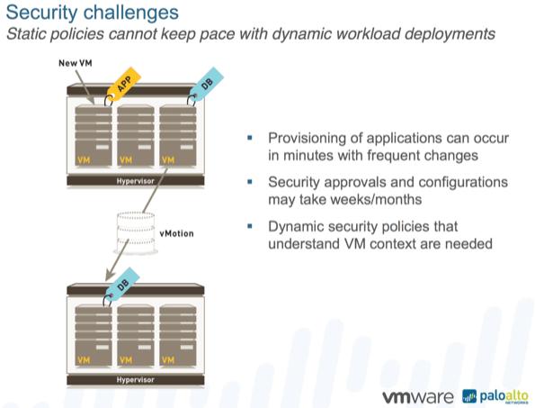 VMware-palo-alto-networks-buddy-up