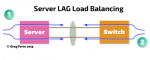 server-lag-load-balancing-1-595-opt.png