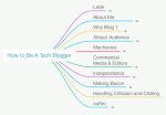 Speaking: How To Be A Tech Blogger – Interop Las Vegas