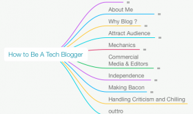 interop-how-be-a-tech-blogger-1