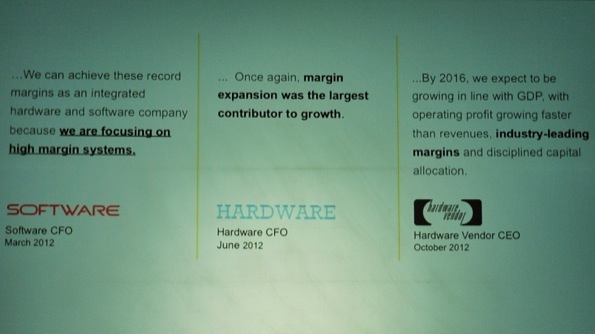 Amazon - Quotes From Competitors About High Margins - Amusing