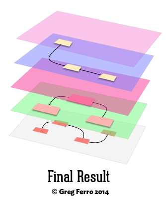 Overlay diagram 15 opt