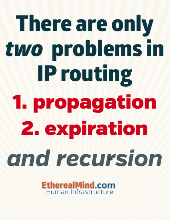 two-problems-in-routing