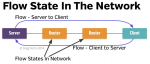 Network Diagrams: Font Selection and Production Context. Choosing Slab or Thin fonts