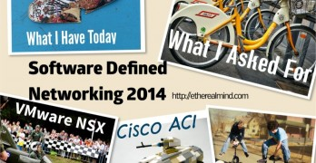 Poster: State of SDN in 2014