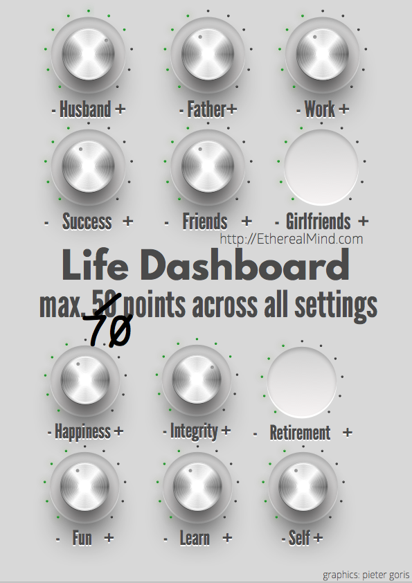 My Life Dashboard