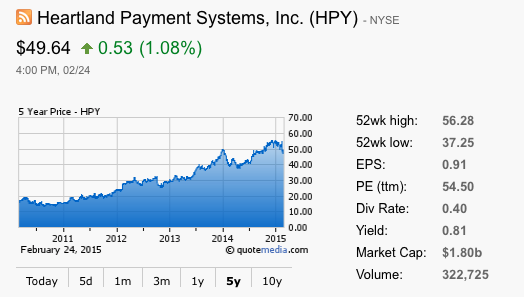 HPY Stock News - Heartland Payment Systems, Inc. Stock | Seeking Alpha