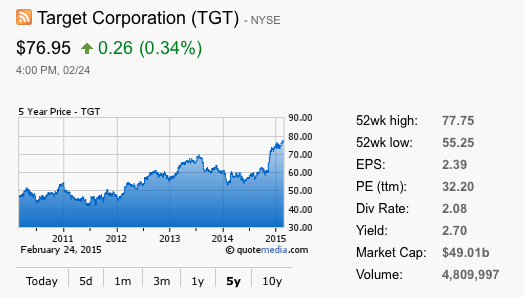 TGT Stock News - Target Corporation Stock | Seeking Alpha