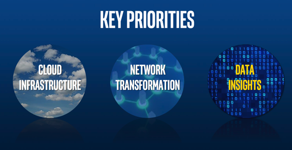 Intel Key Priorities in the Data Centre