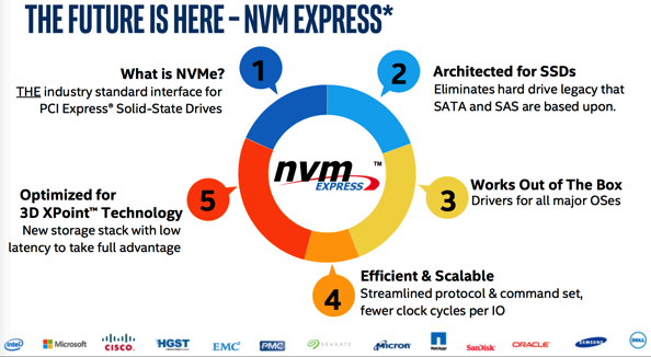 The Cloudification of Storage - NVM Express