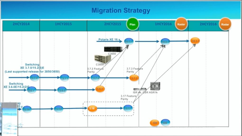 cisco-ios-xe-code-merger.png