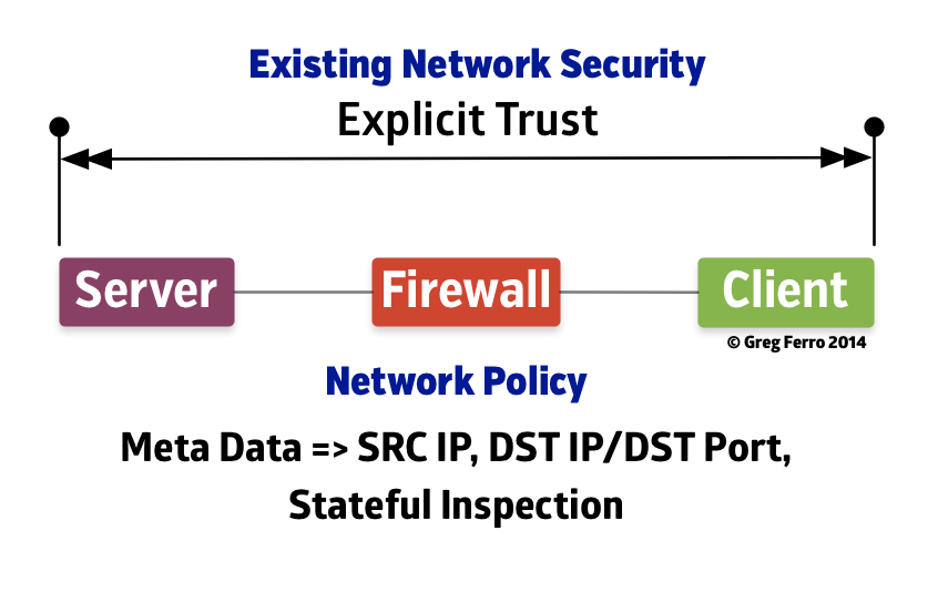 explicit-network-security-opt.png