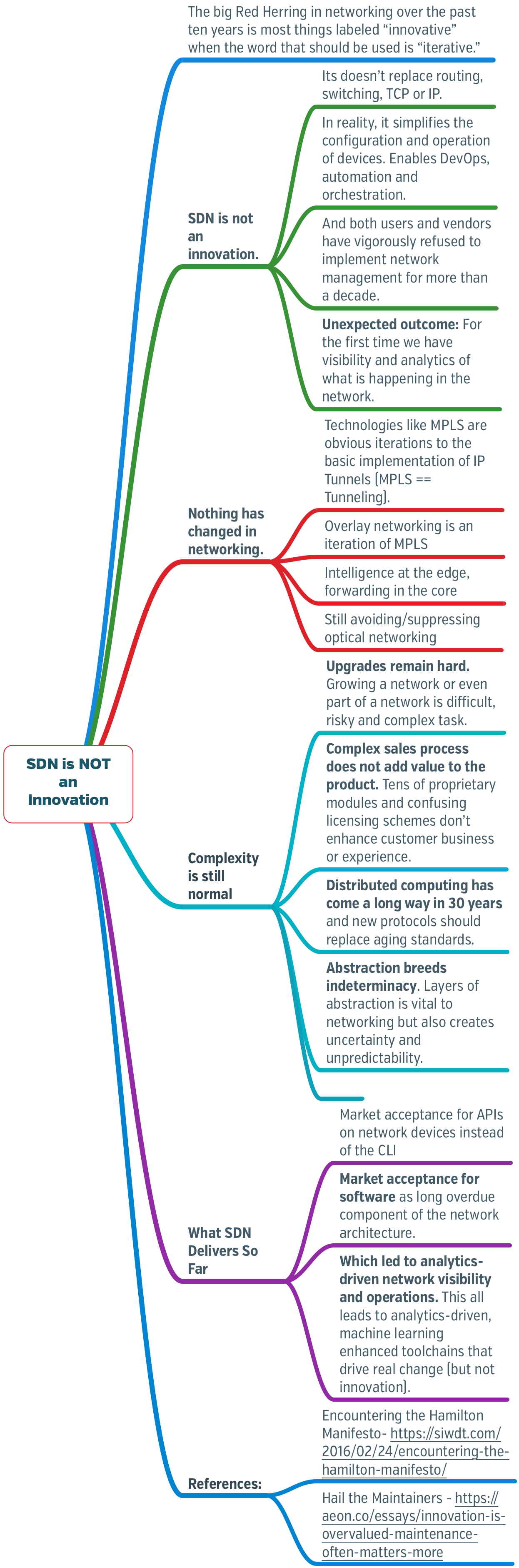 SDN is NOT an Innovation