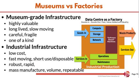 Museum factory data centre 24 05 2017 19 50 05